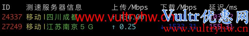 Vultr日本东京机房电信测速