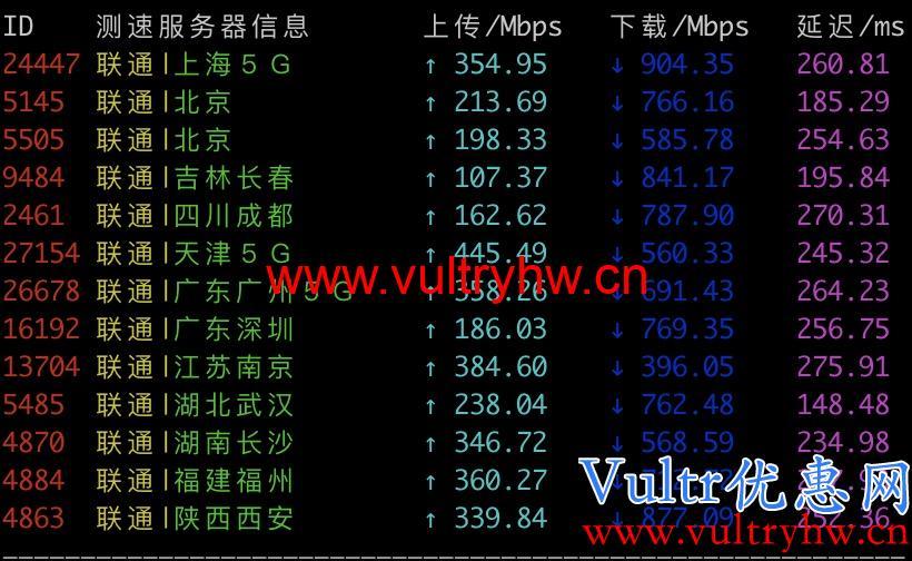 Vultr新加坡机房联通测速