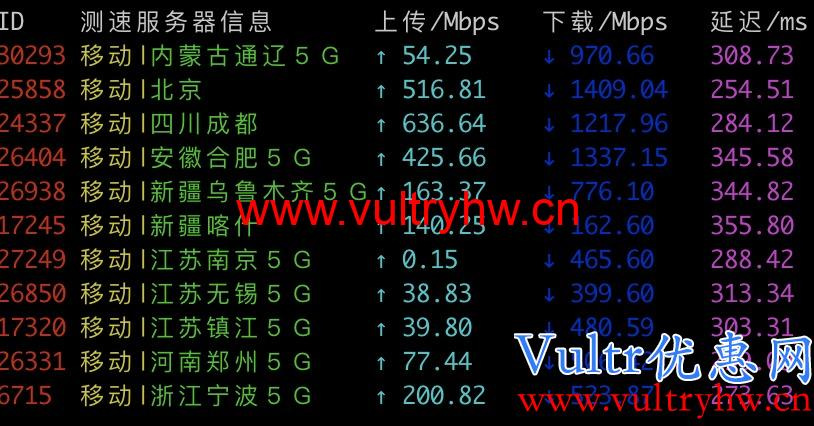 Vultr新加坡机房移动测速